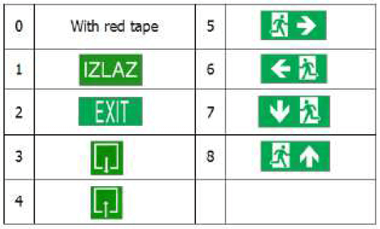 Emergency pictograms