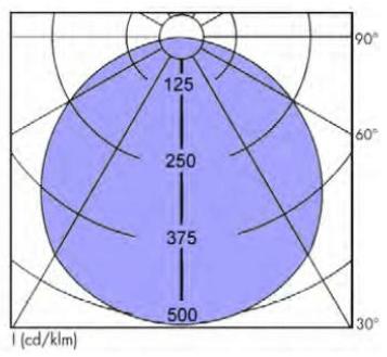 ATEX LED hublot dimensions