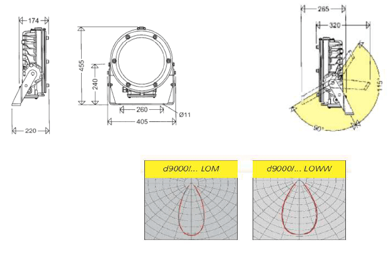 ATEX LED projector dimensions