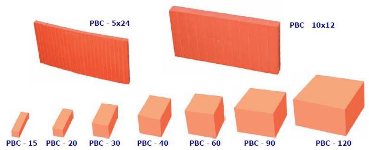 Spare Blocks