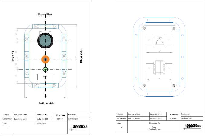 Dimensiones cuadros y paneles de control a medida ATEX