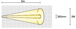 Dimensiones lámpara de mano H-251A/LED ATEX