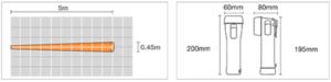 Dimensiones linternas ATEX a pilas