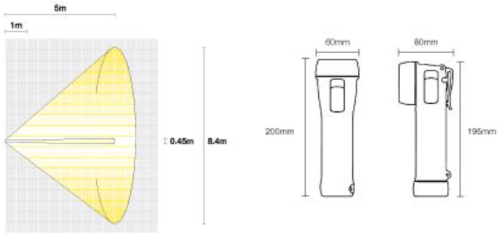 ATEX LED torches with batteries dimensions